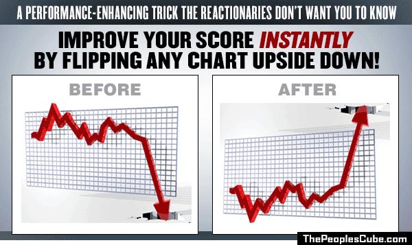 [Image: Flip_Chart_Trick_Improve.png]