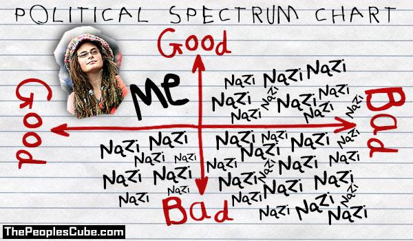 Nazis_Chart.jpg