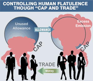 cap and trade human flatulence