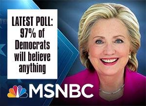 Hillary Polls