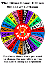 Situational Ethics Wheel of Fortune