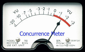 ConcurrenceMeter.jpg
