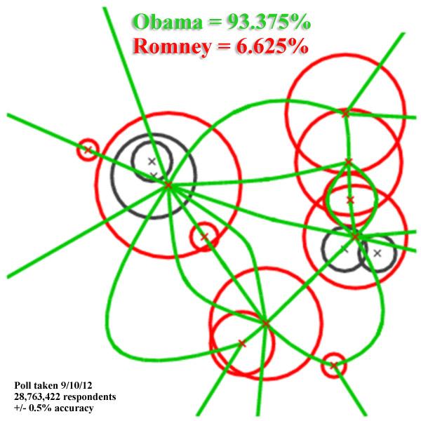 Obama-RomneyPopularityGraph.jpg