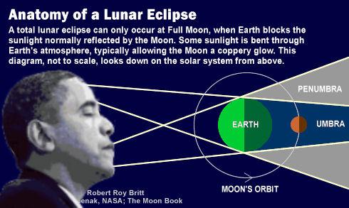 Obama Eclipse.jpg