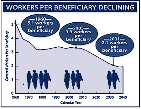 Social_Security_Beneficiaries.png