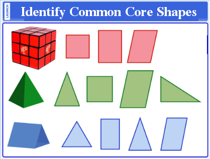 common core shapes.jpg