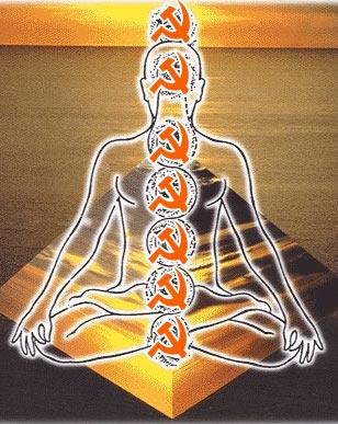 Yoga_Progressive_Chakras.jpg