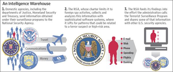NSA_Chart.png