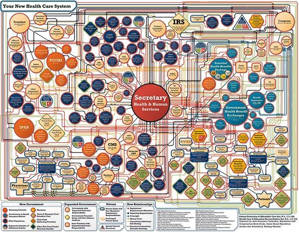 ObamacareChart.jpg