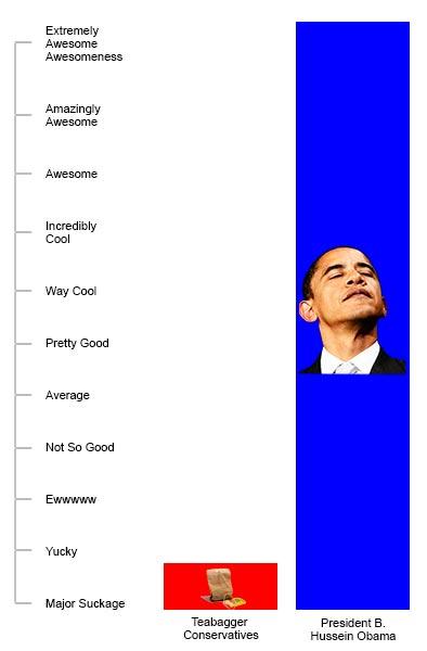 ObamaVsTeabaggers.jpg
