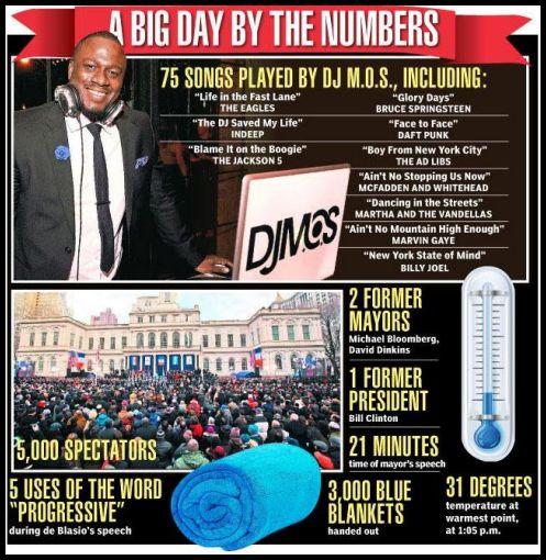DJ Big Day.jpg