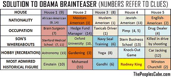 Puzzle_Answer_Einstein_Obama.png