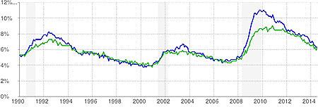 Chart_Unemployment.jpg
