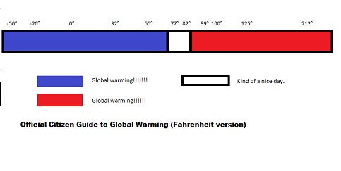 guide to global warming.png