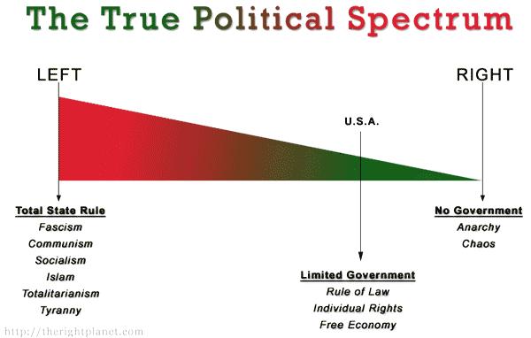 Political_Spectrum.png
