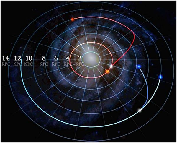 Stars Relocate.jpg