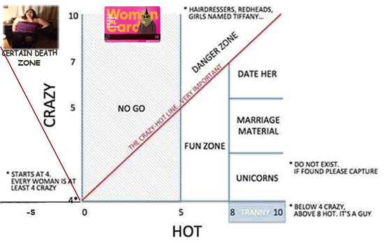 crazy hot card graph.jpg