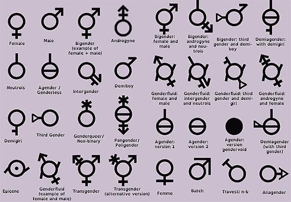 Gender_symbols_chart.png