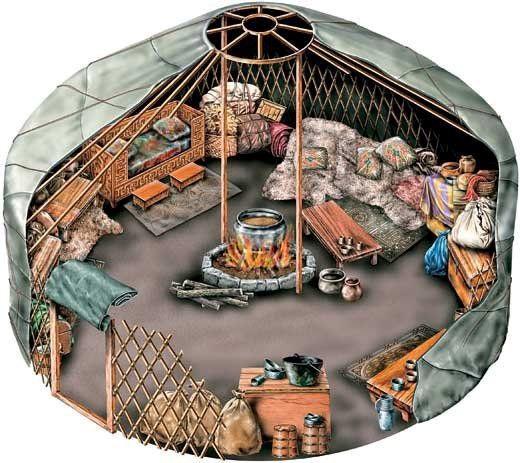 yurt.scheme.Kyrgyz.jpg