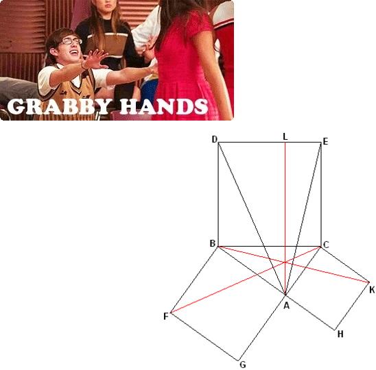 Grabby.hands.Pythagoras.png