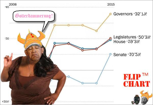Obama_Fat_Lady_(Putout).png