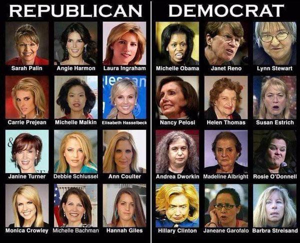 Women_Pretty_Ugly_Republican_Democrat.jpg
