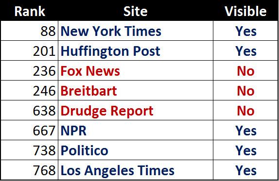 google-news-bias.jpg