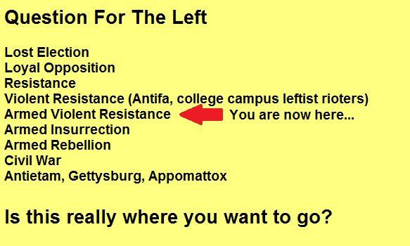 Resistance_CHart.jpg