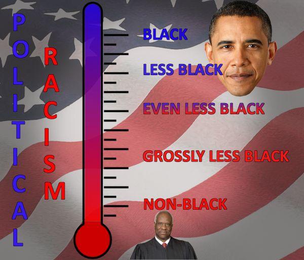 political racism600.jpg