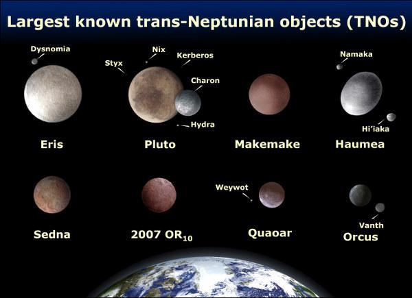 Trans-Neptunian objects.jpg