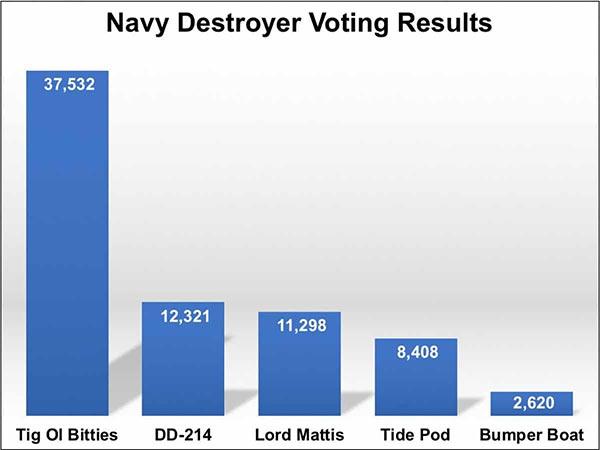 USS_Names.jpg