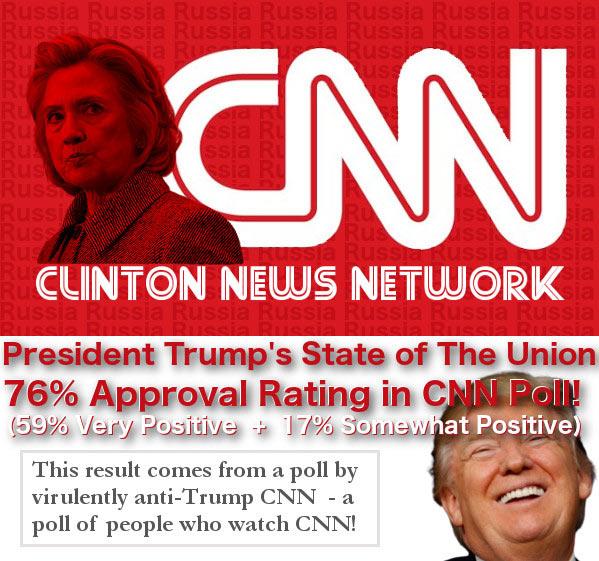 CNN_SOTU_Poll.jpg