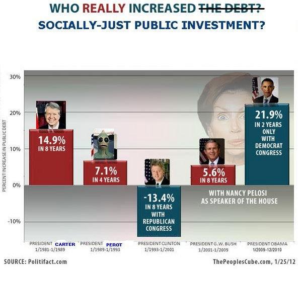 Chart_Pelosi_Real.jpg