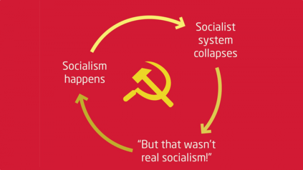 Socialism failure cycle.png