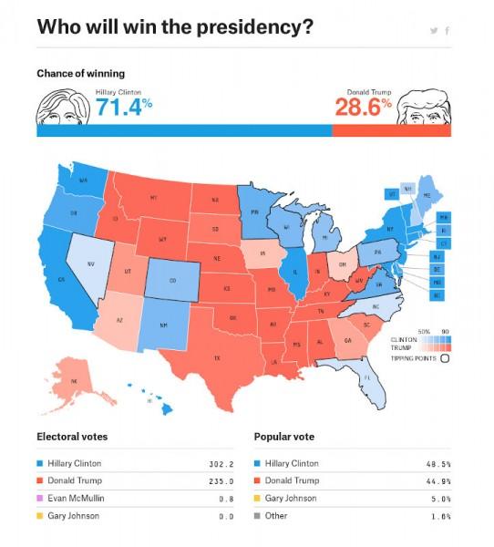 2016 election.jpg