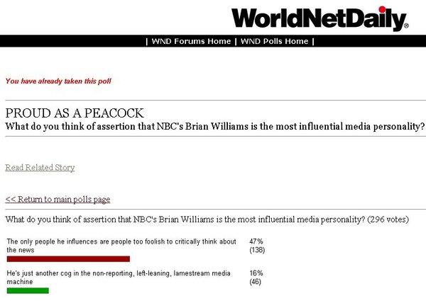 williams_poll.jpg
